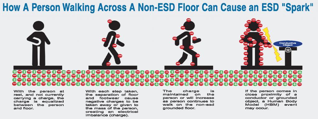 esd-flooring-2-jpg