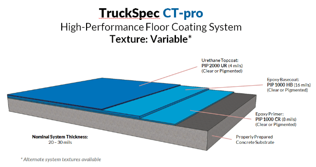 truckspecctpro